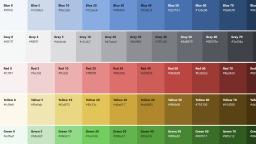 Skinning the WordPress Admin, CSS Custom Properties on the Way