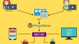 [ONLINE] Headless WordPress y el JAM Stack